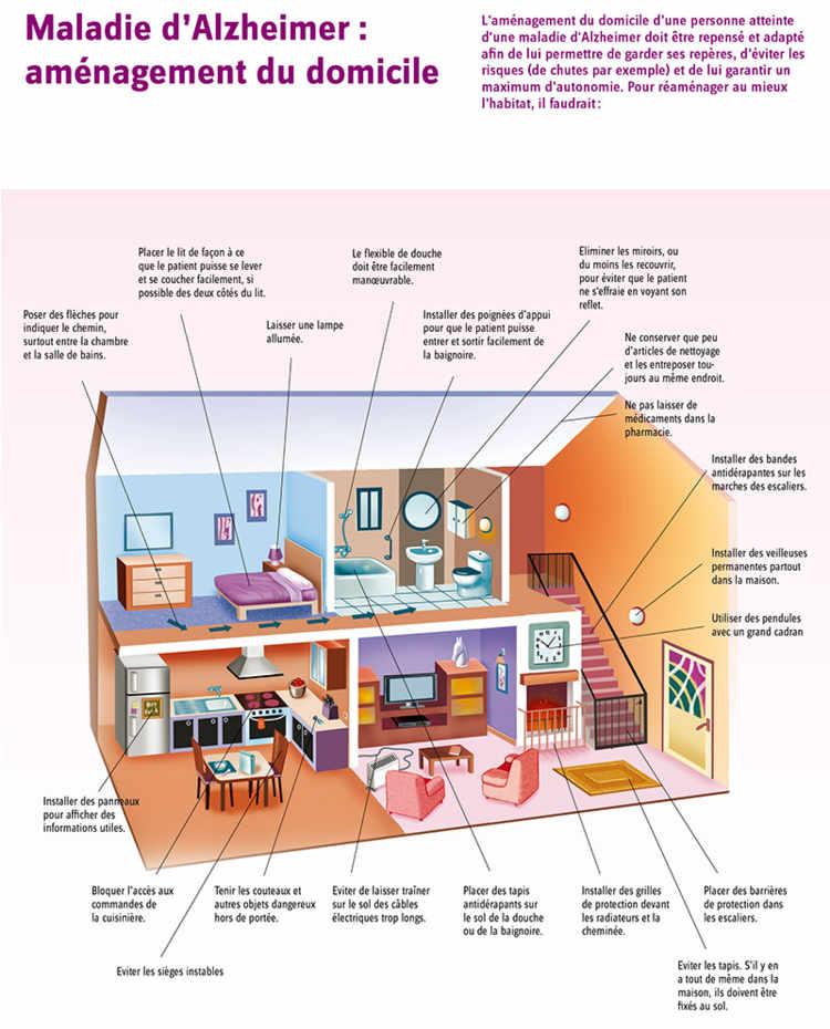 maladie d 39 alzheimer planete sante. Black Bedroom Furniture Sets. Home Design Ideas