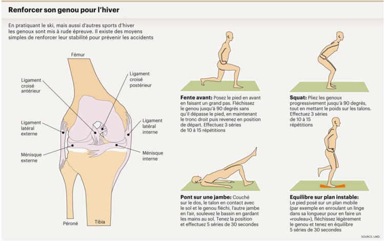 Douleur au genou gauche interieur 28 images schema d for Douleur au genou gauche interieur
